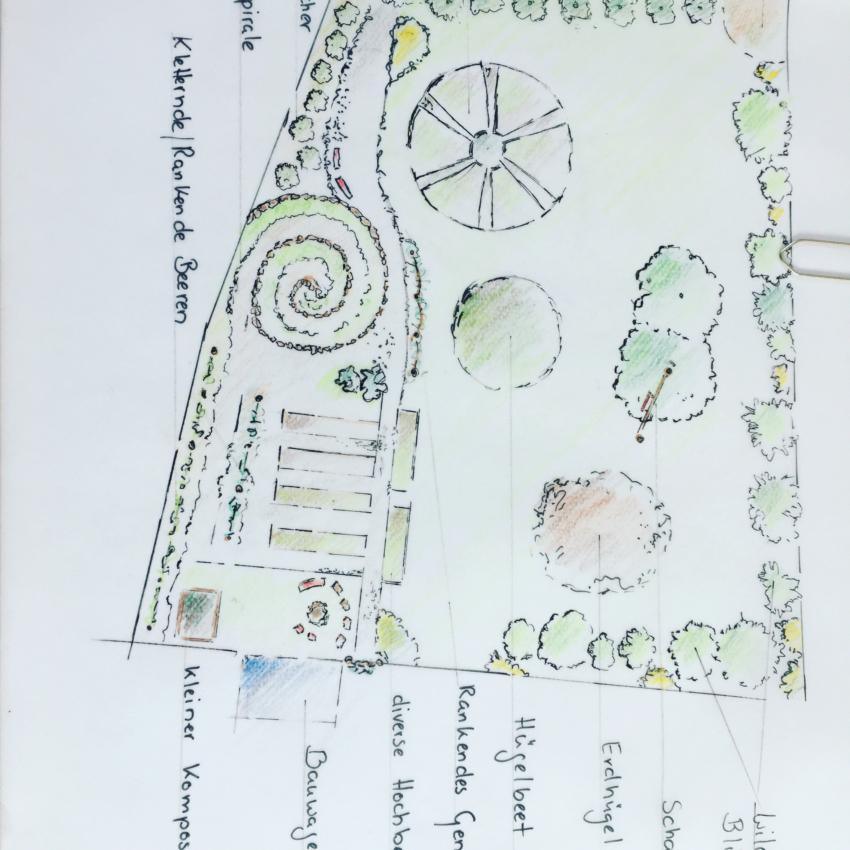 Gartenvisualisierung von Hand gezeichnet